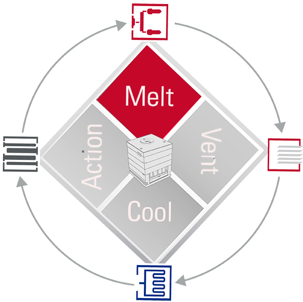 MOLD-Lifecycle-Square-MELT